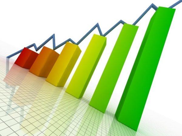 beste prijzen door energieaanbesting
